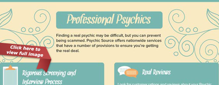 Psychic Source Infographic - Psychic Scams