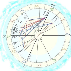 Royal Baby Archie's Birth Chart Horoscope by Psychic Moira