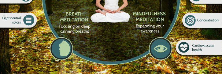 How to Meditate 3