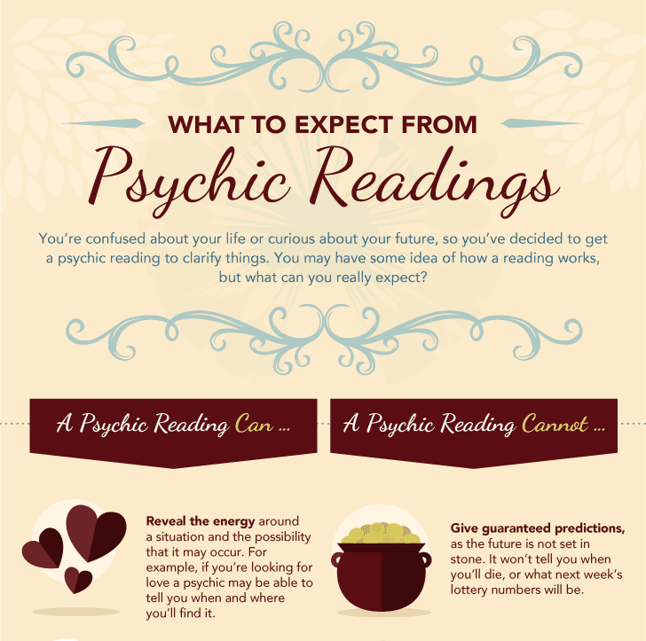 what to expect from a psychic reading 1
